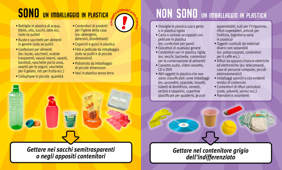 Raccolta Differenziata Plastica